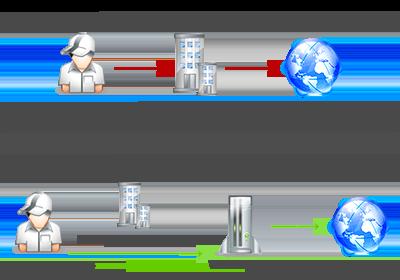 VPN для Крыма